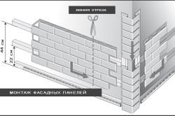 Схема отделки фундамента пластиковыми панелями