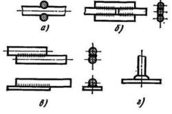 Схема сварки арматурных соединений.