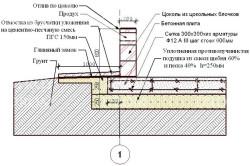 Схема армированного плитного фундамента