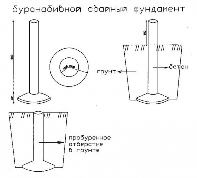 Схема устройства буронабивного