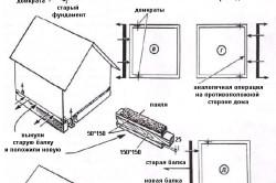 Схема замены балок фундамента