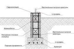 Конструкция монолитного фундамента с использованием элементов стеновой опалубки.