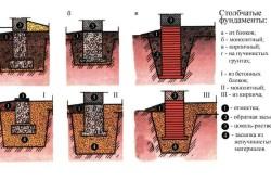 Примеры столбачых фундаментов