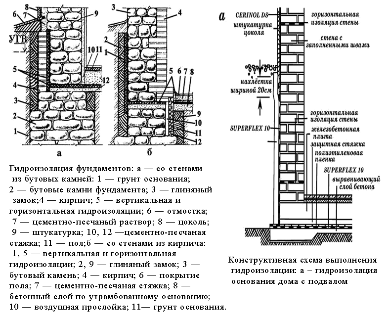 Ad metall10мм теплоизоляция k-flex air