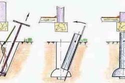 Ремонт столбчатого фундамента бани