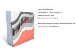 Схема теплоизоляционной штукатурки