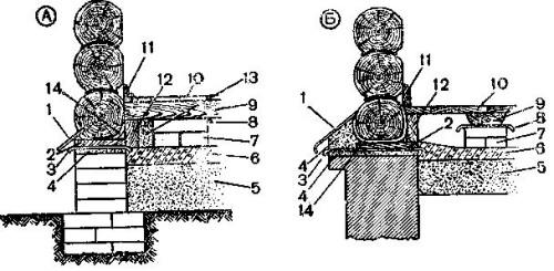 Укладка бревен сруба на фундамент.
