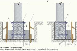 Схема усиления фундамента дома.