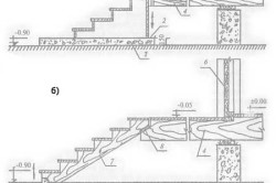 Схема устройства крыльца.