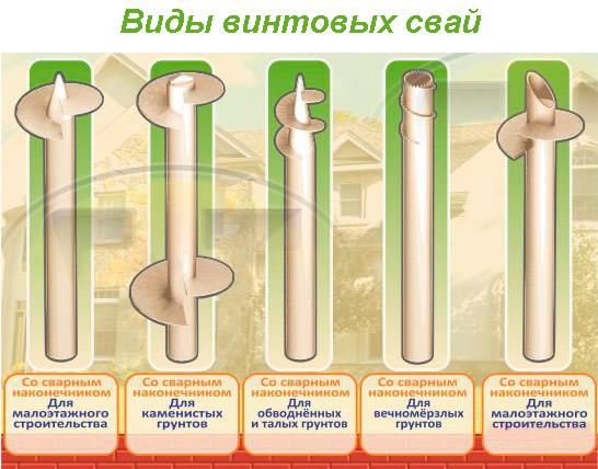 Схема видов винтовых свай.
