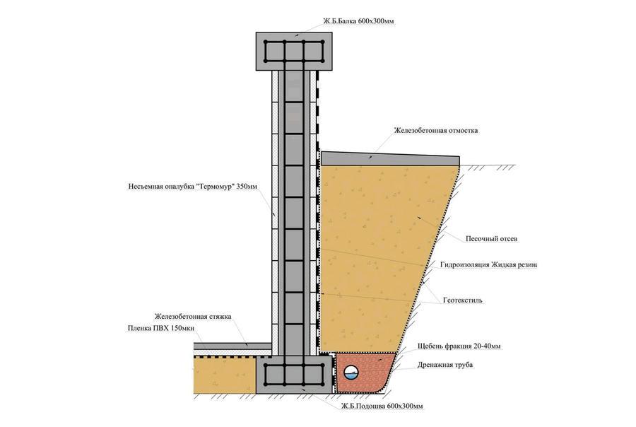 Цокольный этаж своими руками фото