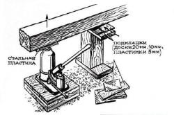 Ремонт старого фундамента
