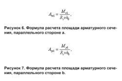 Формулы расчета площади арматурного сечения