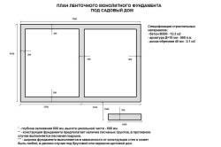 Схема плана фундамента