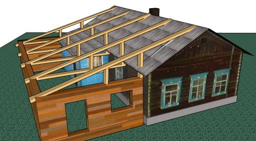 Виды фундамента для пристройки к дому