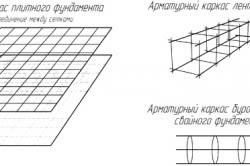 Схема арматурного каркаса плитного фундамента