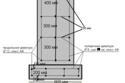 Схема армирования ленточного фундамента 1 м