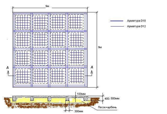 Армирование плитного фундамента схема