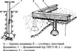 Схема бурения скважин под фундамент
