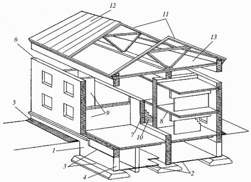 Схема двухэтажного дома