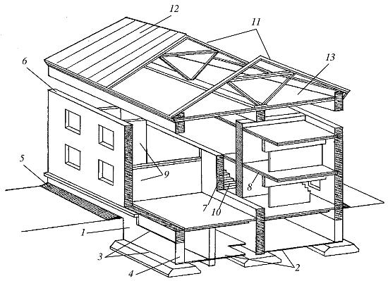 Фундамент своими руками для двухэтажного дома