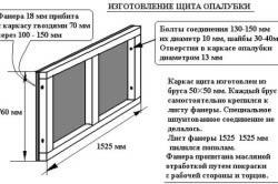Схема изготовления щита опалубки