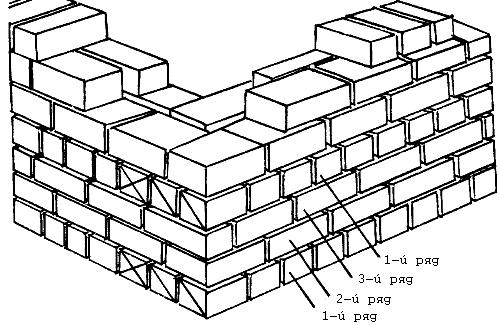 Схема кладки кирпичного цоколя