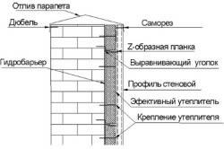 Схема крепления профлиста на стену