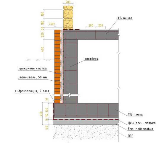 мини-станок может гидроизоляция кирпичных стен 1 го этажа только