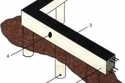Схема монолитно-литого ростверка