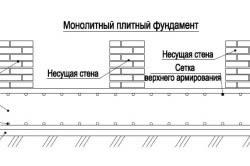 Схема монолитного плитного фундамента