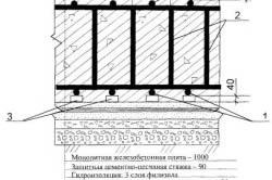 Схема монолитной железобетонной плиты