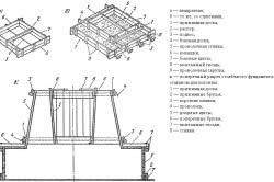 Схема опалубки для столбчатых фундаментов