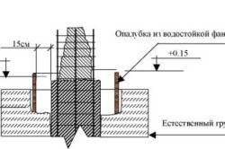 Схема опалубки из водостойкой фанеры