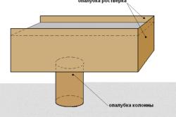Схема опалубки ростверка