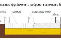 Схема плитного фундамента с ребрами жесткости вверх