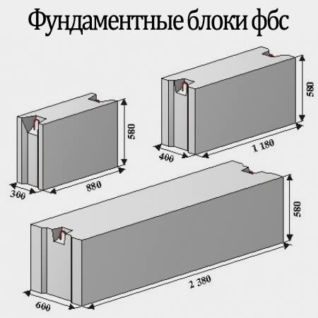 Схема примерных размеров