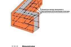 Примерная схема ремонта фундамента