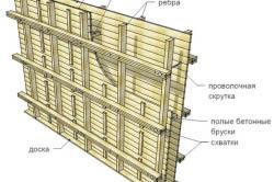 Схема съемной деревянной опалубки