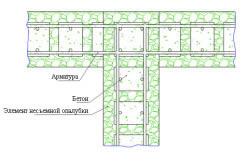 Схема сопряжения наружных и внутренних стен из несъёмной опалубки