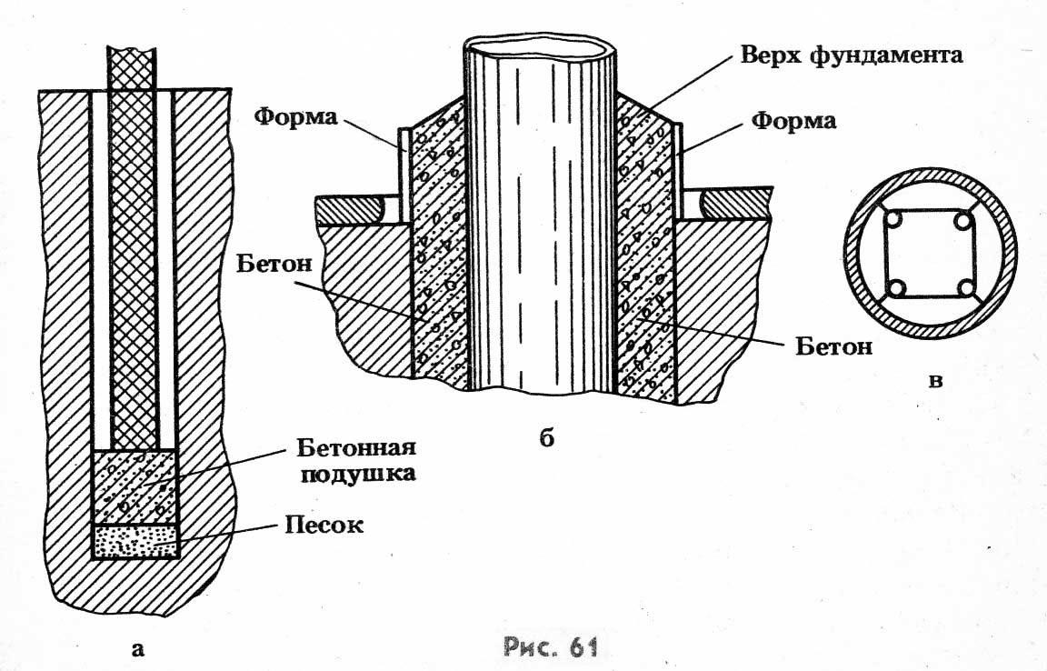 Столбчатый фундамент из труб для бани своими руками