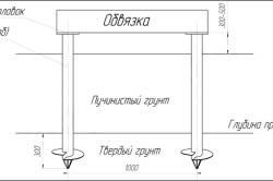 Схема свайно-столбчатого фундамента