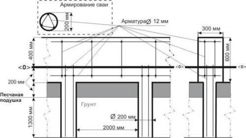 Схема свайно-винтового фундамента