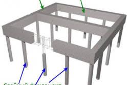 Схема свайного фундамента с железобетонным ростверком