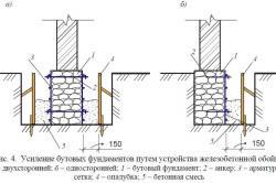 Схема усиления фундамента