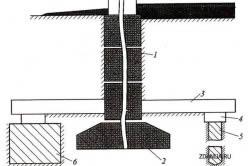 Схема усиления фундамента путём передачи нагрузки на дополнительные опоры