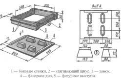 Схема заливки опалубки