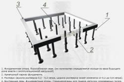 Схема заложения свайного фундамента