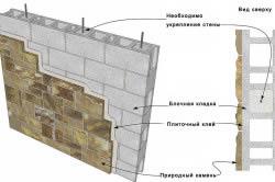 Схема крепления природного камня