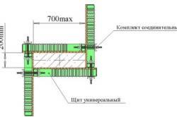 Схема несъемной опалубки для колонн